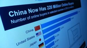 Aumento de visitas por Internet